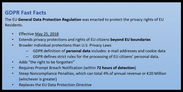 GDPR for the Rest of Us Fast Facts